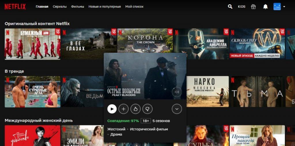 Подписка Netflix