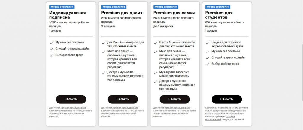 Тарифы Spotify в России
