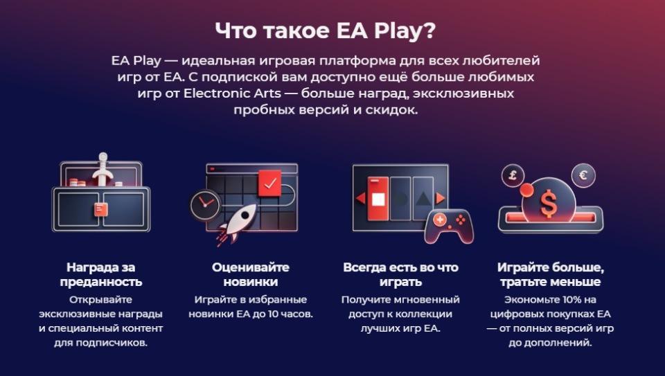 Игры по подписке EA Play