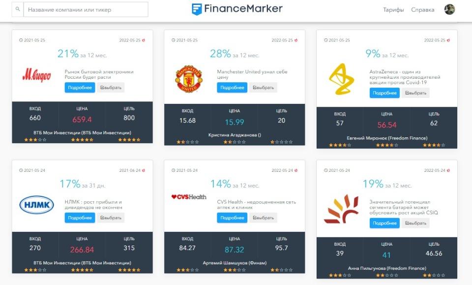 Отзывы FinanceMarker