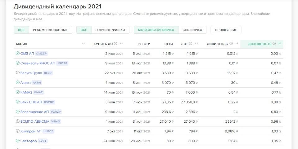 Дивиденды Investmint