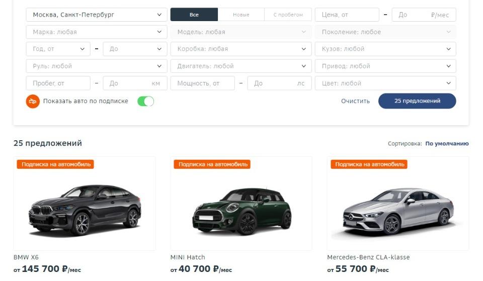 Цены СберАвтоподписка