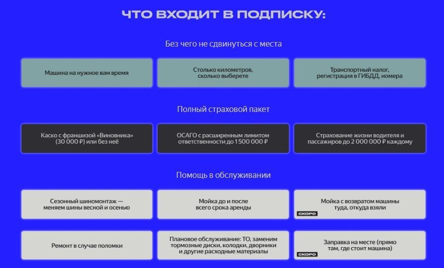 Авто по подписке Яндекс.Драйв