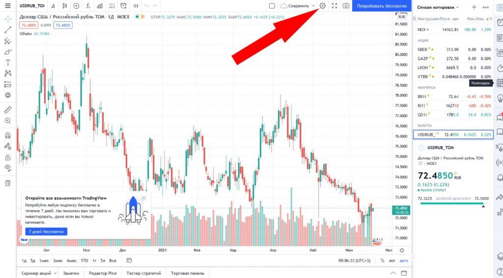 TradingView сигналов