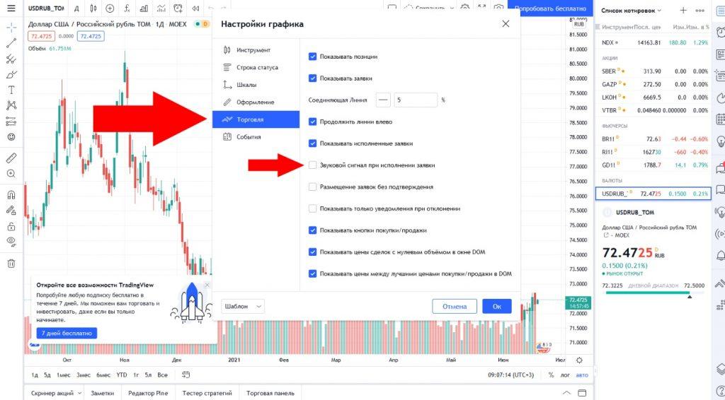 TradingView Звуковой сигнал