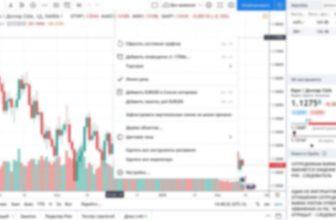 Инструменты TradingView