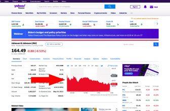 Как пользоваться Yahoo Finance?